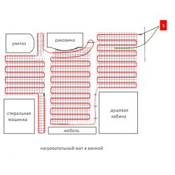 Схемы подключения электрического теплого пола относительно типа